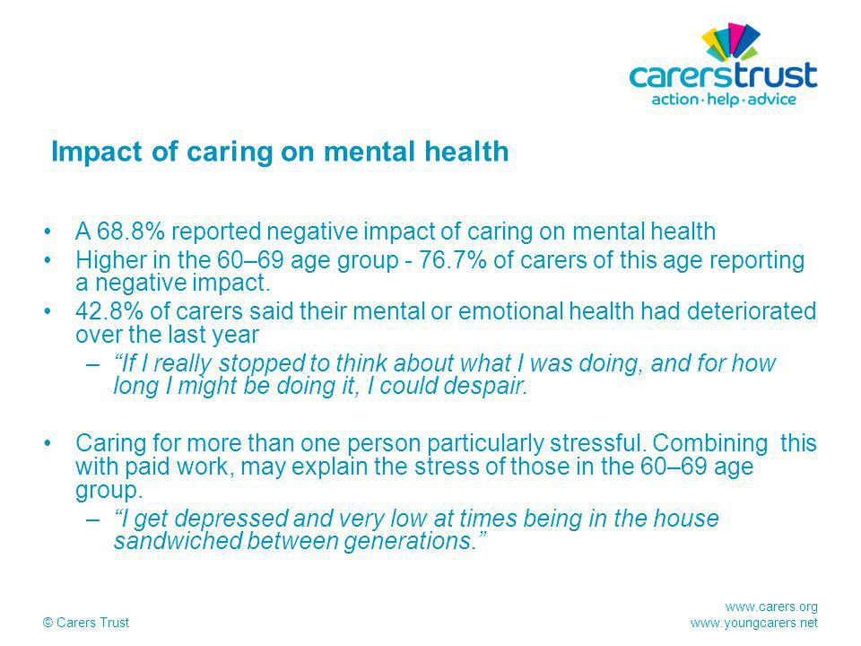www.carers.org www.youngcarers.net © Carers Trust Impact of caring on mental health A 68.8% reported negative impact of caring on mental health Higher in the 60–69 age group - 76.7% of carers of this age reporting a negative impact.