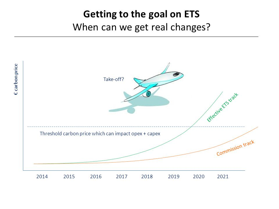 Getting to the goal on ETS When can we get real changes.
