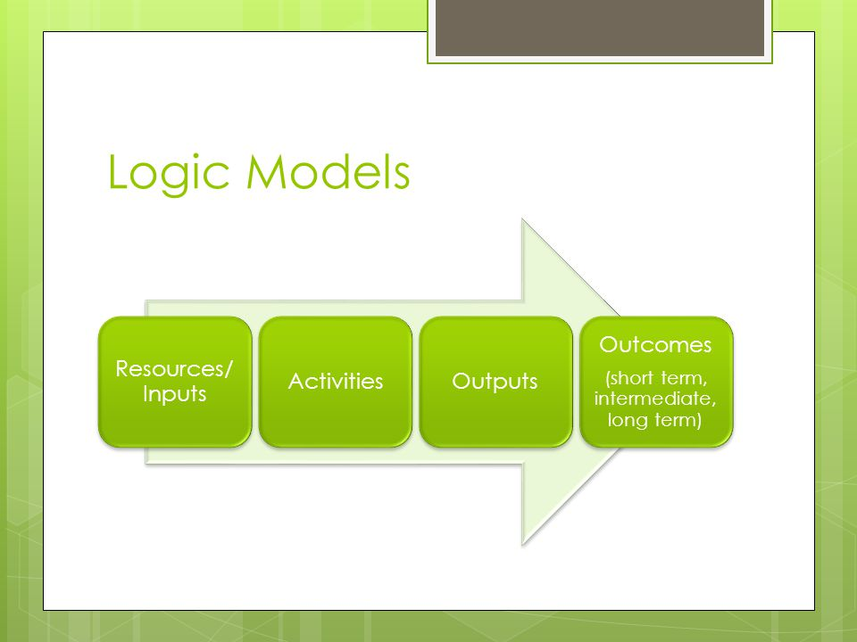 Logic Models Resources/ Inputs ActivitiesOutputs Outcomes (short term, intermediate, long term)