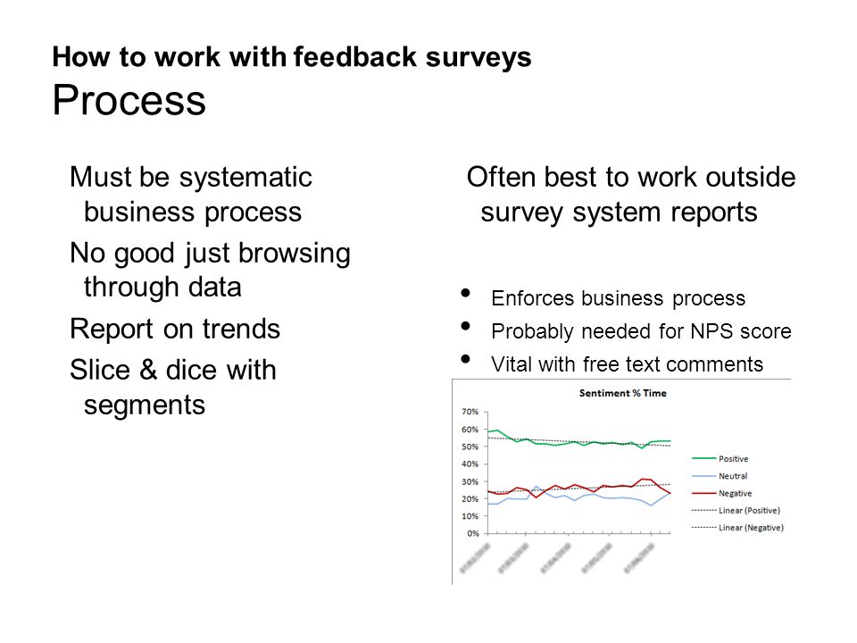 How to work with feedback surveys Process Must be systematic business process No good just browsing through data Report on trends Slice & dice with segments Often best to work outside survey system reports Enforces business process Probably needed for NPS score Vital with free text comments