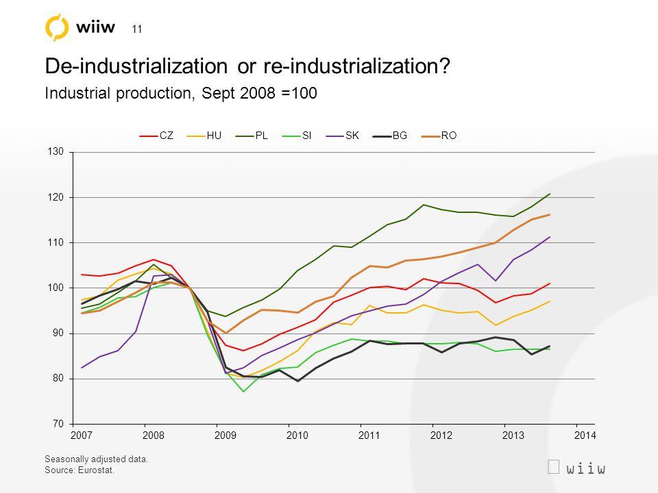  wiiw 11 De-industrialization or re-industrialization.