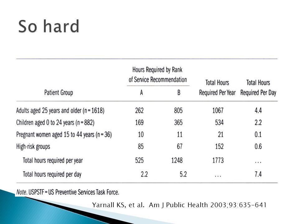 Relapse (n=42)Stable (n=47) Financial10%11% Relational19%15% Health17%11% New Responsibilities* 45%23% Total*95%60%