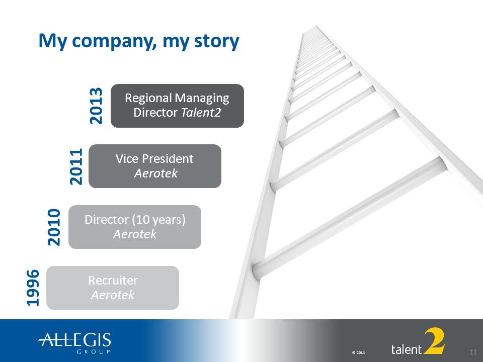 © 2014 11 My company, my story Regional Managing Director Talent2 2013 Vice President Aerotek 2011 Director (10 years) Aerotek 2010 Recruiter Aerotek 1996