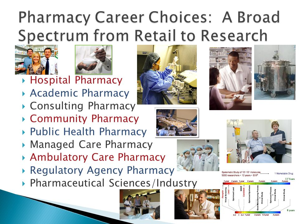 To make a good pharmacist requires:  A strong understanding of science ◦ Biology, Chemistry and Physics ◦ Anatomy, Microbiology and Physiology ◦ Calculus and Statistics ◦ Biochemistry and Pharmacology  Communication skills ◦ Explain indications, side-effects and contraindications to individuals who are perhaps not at their coherent best  People skills  Counseling skills