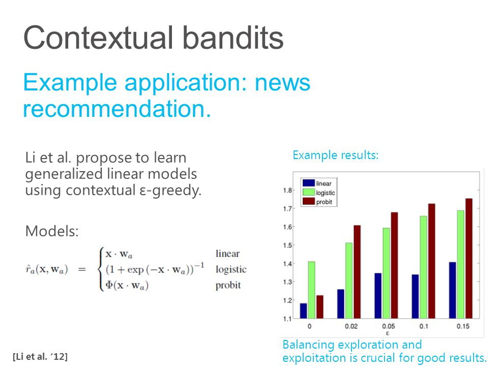 Contextual bandits [Li et al. '12] Example results: Balancing exploration and exploitation is crucial for good results.
