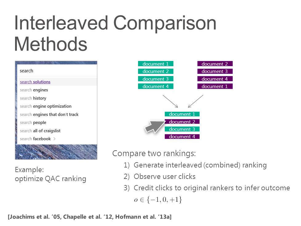 Compare two rankings: 1)Generate interleaved (combined) ranking 2)Observe user clicks 3)Credit clicks to original rankers to infer outcome document 1