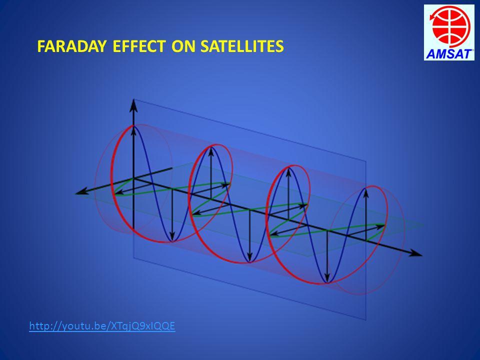 FARADAY EFFECT ON SATELLITES http://youtu.be/XTqjQ9xIQQE