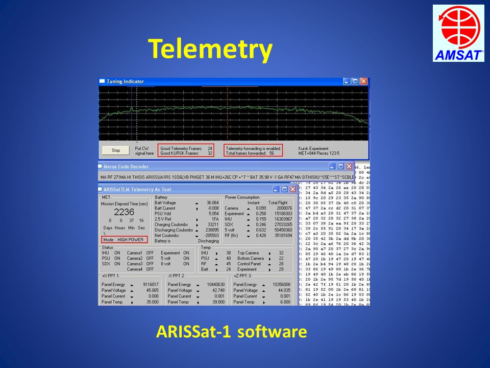 Telemetry ARISSat-1 software
