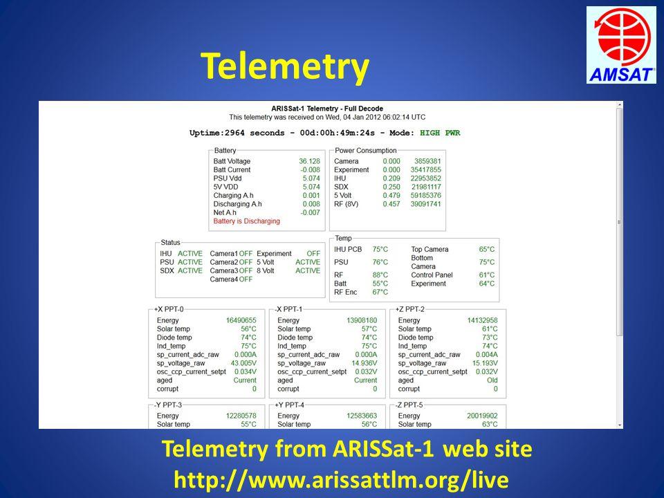 Telemetry Telemetry from ARISSat-1 web site http://www.arissattlm.org/live