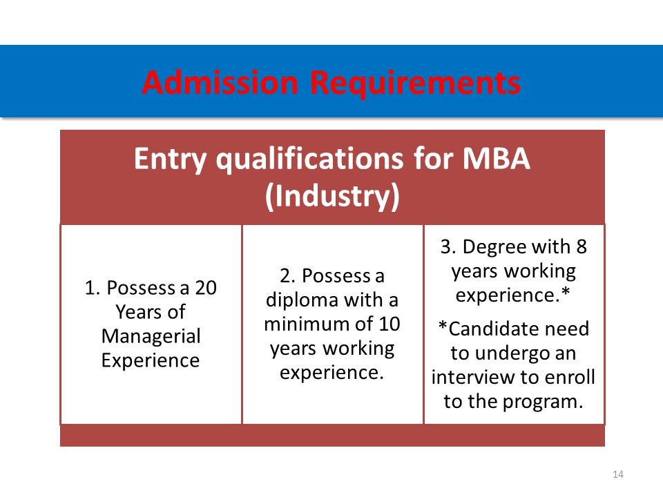 Admission Requirements Entry qualifications for MBA (Industry) 1. Possess a 20 Years of Managerial Experience 2. Possess a diploma with a minimum of 1