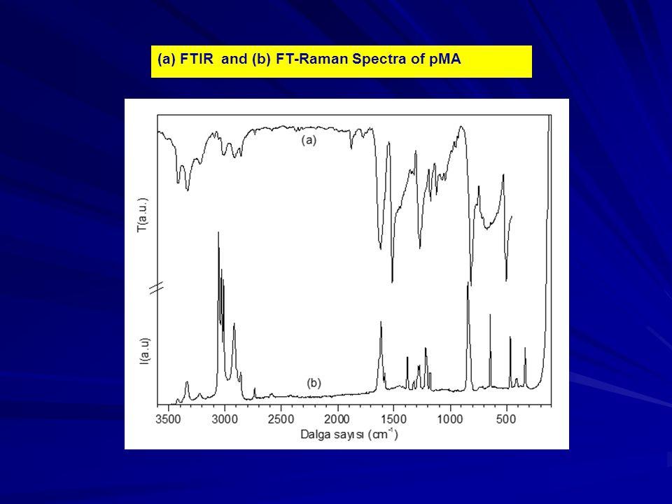 (a) FTIR and (b) FT-Raman Spectra of pMA