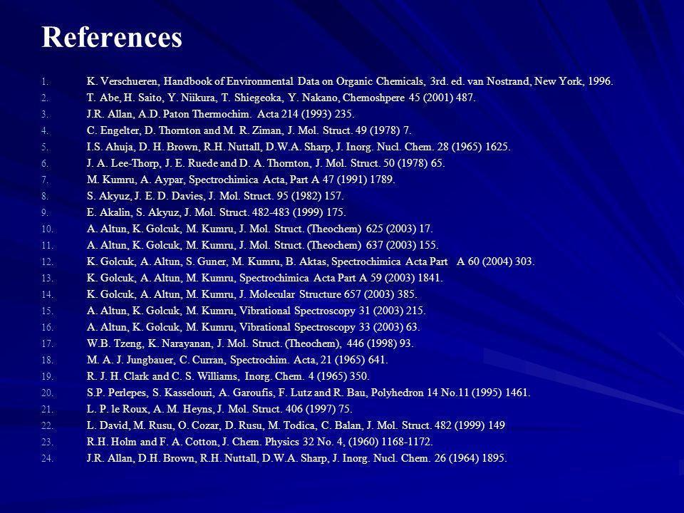 References 1. 1. K. Verschueren, Handbook of Environmental Data on Organic Chemicals, 3rd.