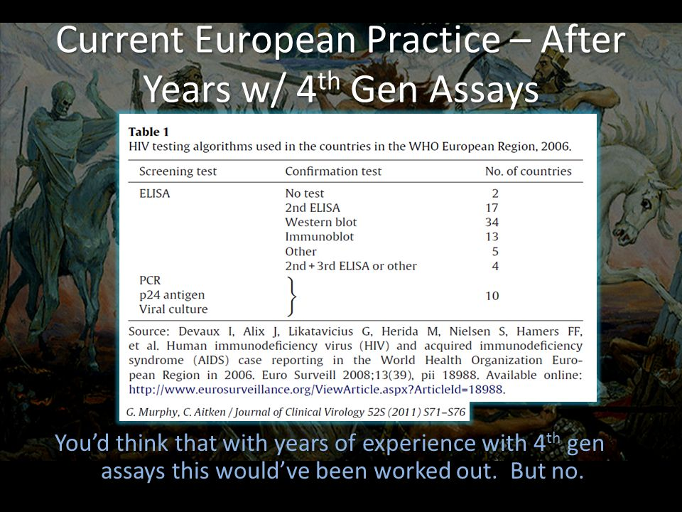 Current European Practice – After Years w/ 4 th Gen Assays You'd think that with years of experience with 4 th gen assays this would've been worked out.