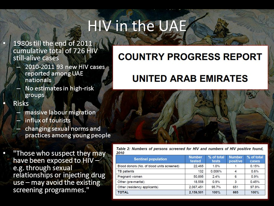 HIV in the UAE 1980s till the end of 2011 cumulative total of 726 HIV still-alive cases 1980s till the end of 2011 cumulative total of 726 HIV still-alive cases – 2010-2011 93 new HIV cases reported among UAE nationals – No estimates in high-risk groups Risks Risks – massive labour migration – influx of tourists – changing sexual norms and practices among young people Those who suspect they may have been exposed to HIV – e.g.