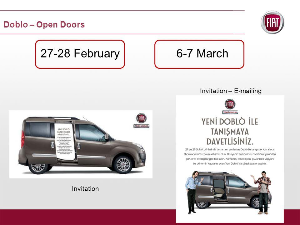 Doblo – Open Doors 27-28 February6-7 March Invitation Invitation – E-mailing