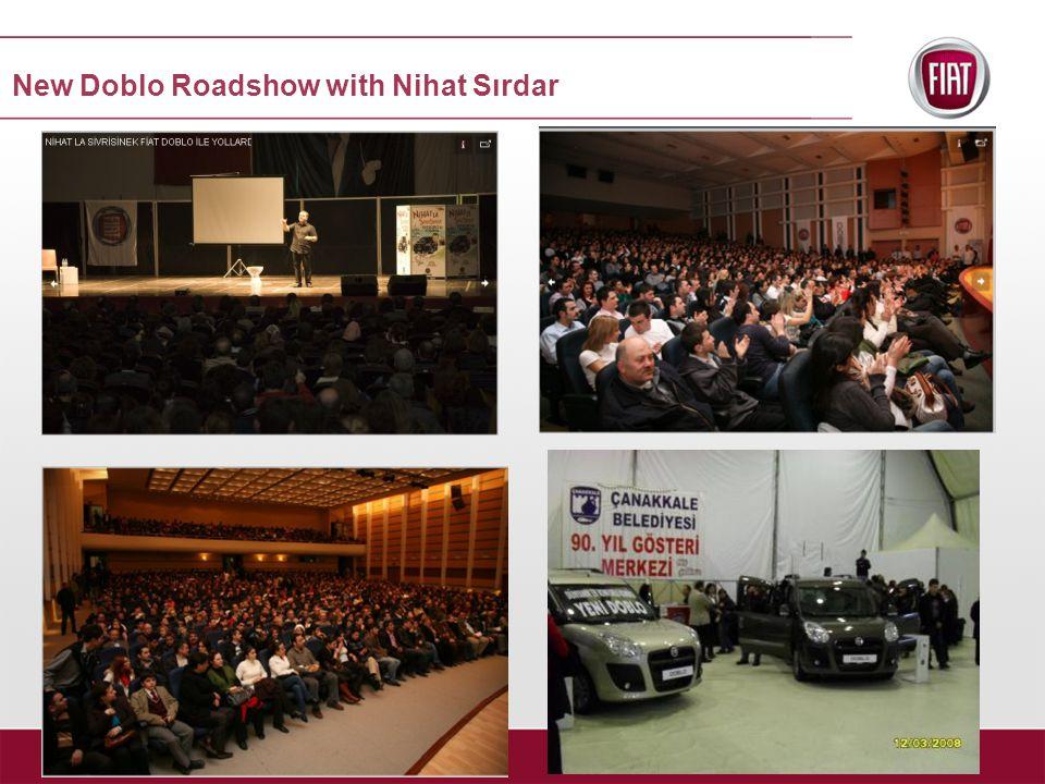 New Doblo Roadshow with Nihat Sırdar