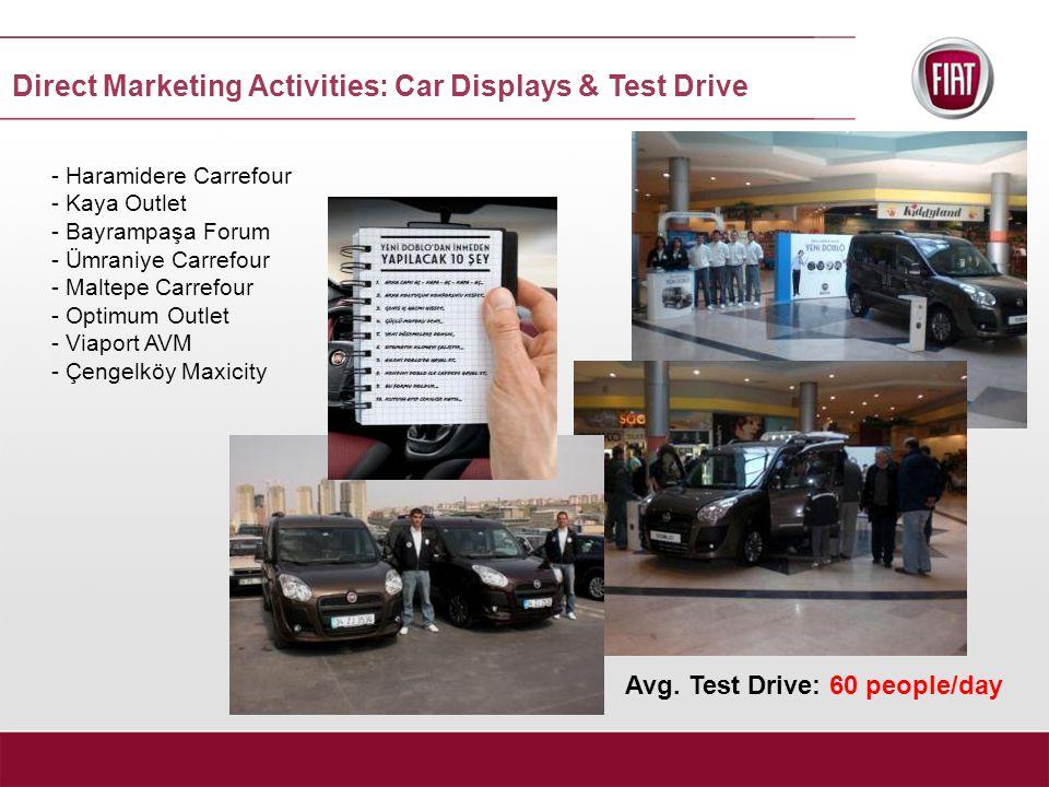 Direct Marketing Activities: Car Displays & Test Drive - Haramidere Carrefour - Kaya Outlet - Bayrampaşa Forum - Ümraniye Carrefour - Maltepe Carrefour - Optimum Outlet - Viaport AVM - Çengelköy Maxicity Avg.