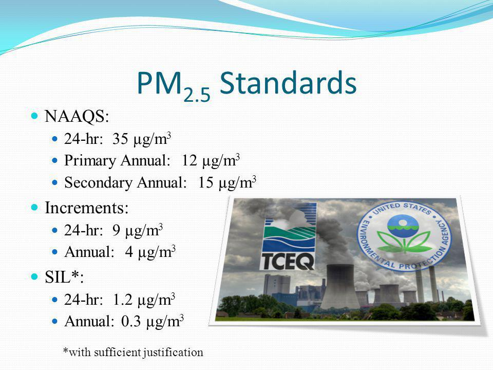 PM 2.5 Increment (continued) Further detail: PSD major sources were further evaluated: Projects with completion dates 18 months prior to the major source baseline date up to the minor source baseline date were identified Projects were reviewed to determine if PM 2.5 was associated with project The extent of the modeling domain used to limit search for PSD major sources: 24-hr and annual GLC max locations, distance from property line, etc.