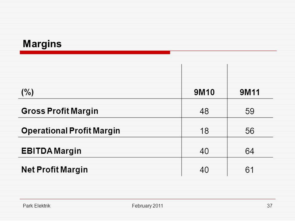 Park Elektrik37 Margins (%)9M109M11 Gross Profit Margin4859 Operational Profit Margin1856 EBITDA Margin4064 Net Profit Margin4061 February 2011