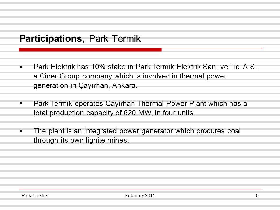 Park Elektrik9 Participations, Park Termik  Park Elektrik has 10% stake in Park Termik Elektrik San.
