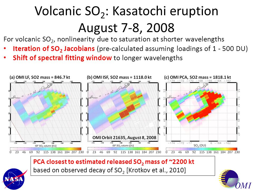 Volcanic SO 2 : Kasatochi eruption August 7-8, 2008 For volcanic SO 2, nonlinearity due to saturation at shorter wavelengths Iteration of SO 2 Jacobia