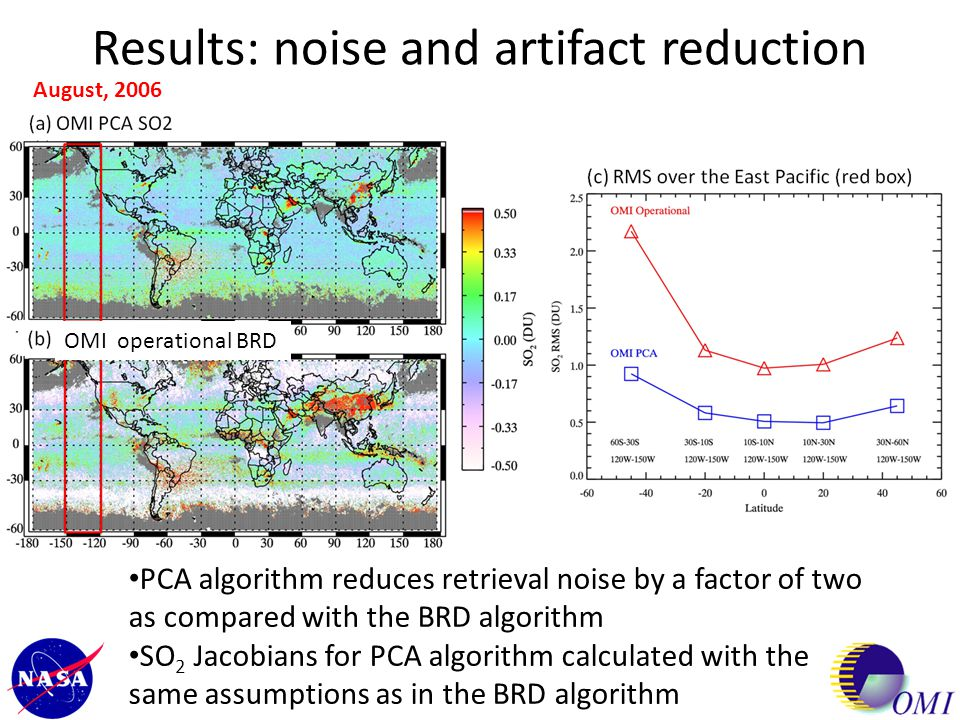 Results: Boundary layer pollution SO 2 eastern U.S., August 2006 PCA Operational BRD PCA algorithm reveals major SO 2 point sources (circles), with much reduced noise and artifacts.