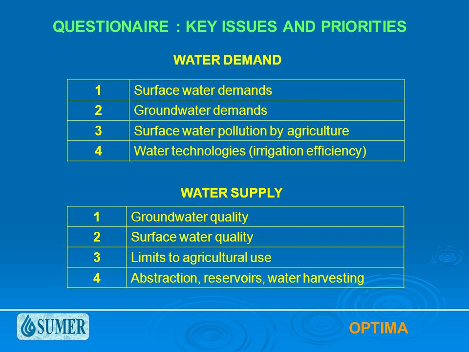 OPTIMA WATER DEMAND 1Surface water demands 2Groundwater demands 3Surface water pollution by agriculture 4Water technologies (irrigation efficiency) WATER SUPPLY 1Groundwater quality 2Surface water quality 3Limits to agricultural use 4Abstraction, reservoirs, water harvesting QUESTIONAIRE : KEY ISSUES AND PRIORITIES
