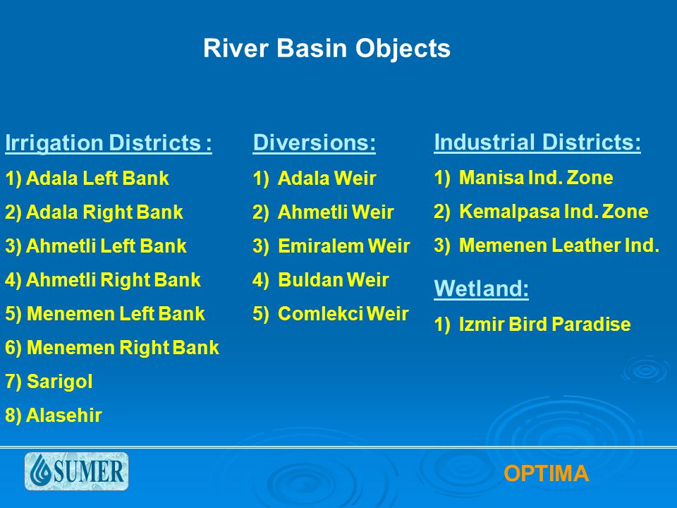 OPTIMA River Basin Objects Irrigation Districts : 1) Adala Left Bank 2) Adala Right Bank 3) Ahmetli Left Bank 4) Ahmetli Right Bank 5) Menemen Left Bank 6) Menemen Right Bank 7) Sarigol 8) Alasehir Diversions: 1)Adala Weir 2)Ahmetli Weir 3)Emiralem Weir 4)Buldan Weir 5)Comlekci Weir Industrial Districts: 1)Manisa Ind.