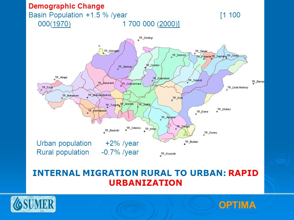 OPTIMA Demographic Change Basin Population +1.5 % /year [1 100 000(1970)1 700 000 (2000)] Urban population +2% /year Rural population -0.7% /year INTERNAL MIGRATION RURAL TO URBAN: RAPID URBANIZATION