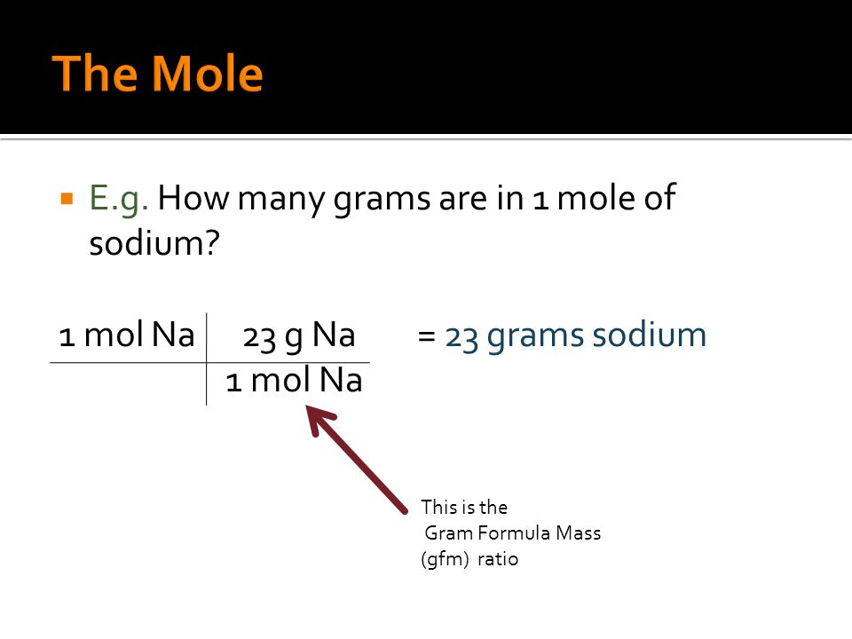 E.g. How many grams are in 1 mole of sodium.