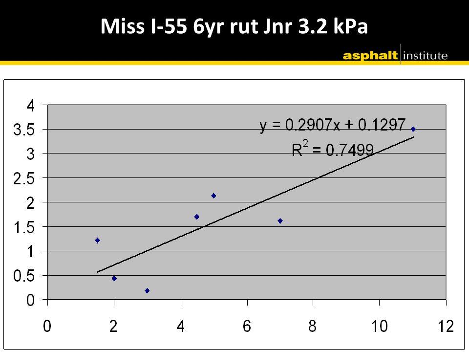 Miss I-55 6yr rut Jnr 3.2 kPa
