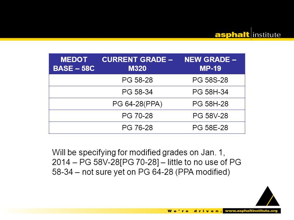 MEDOT BASE – 58C CURRENT GRADE – M320 NEW GRADE – MP-19 PG 58-28PG 58S-28 PG 58-34PG 58H-34 PG 64-28(PPA)PG 58H-28 PG 70-28PG 58V-28 PG 76-28PG 58E-28