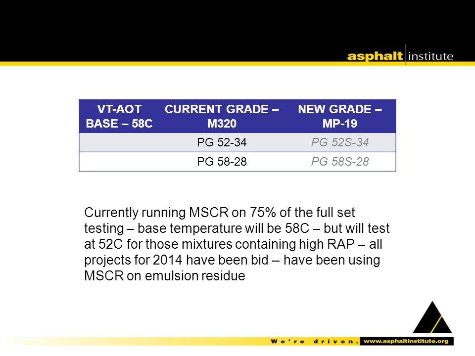 VT-AOT BASE – 58C CURRENT GRADE – M320 NEW GRADE – MP-19 PG 52-34PG 52S-34 PG 58-28PG 58S-28 Currently running MSCR on 75% of the full set testing – b