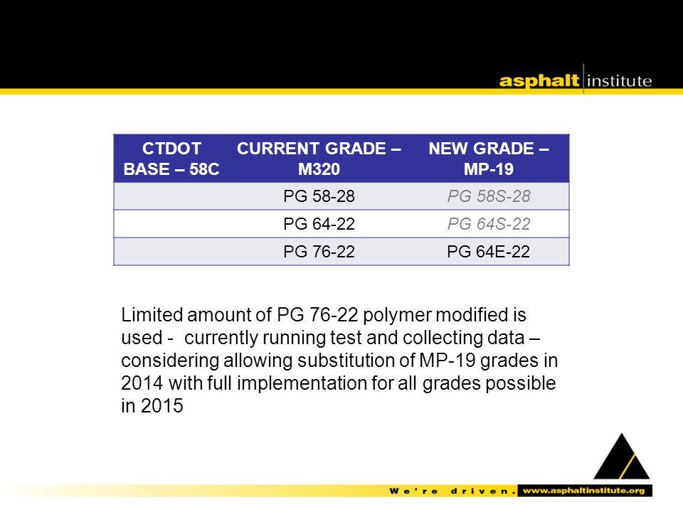 CTDOT BASE – 58C CURRENT GRADE – M320 NEW GRADE – MP-19 PG 58-28PG 58S-28 PG 64-22PG 64S-22 PG 76-22PG 64E-22 Limited amount of PG 76-22 polymer modif