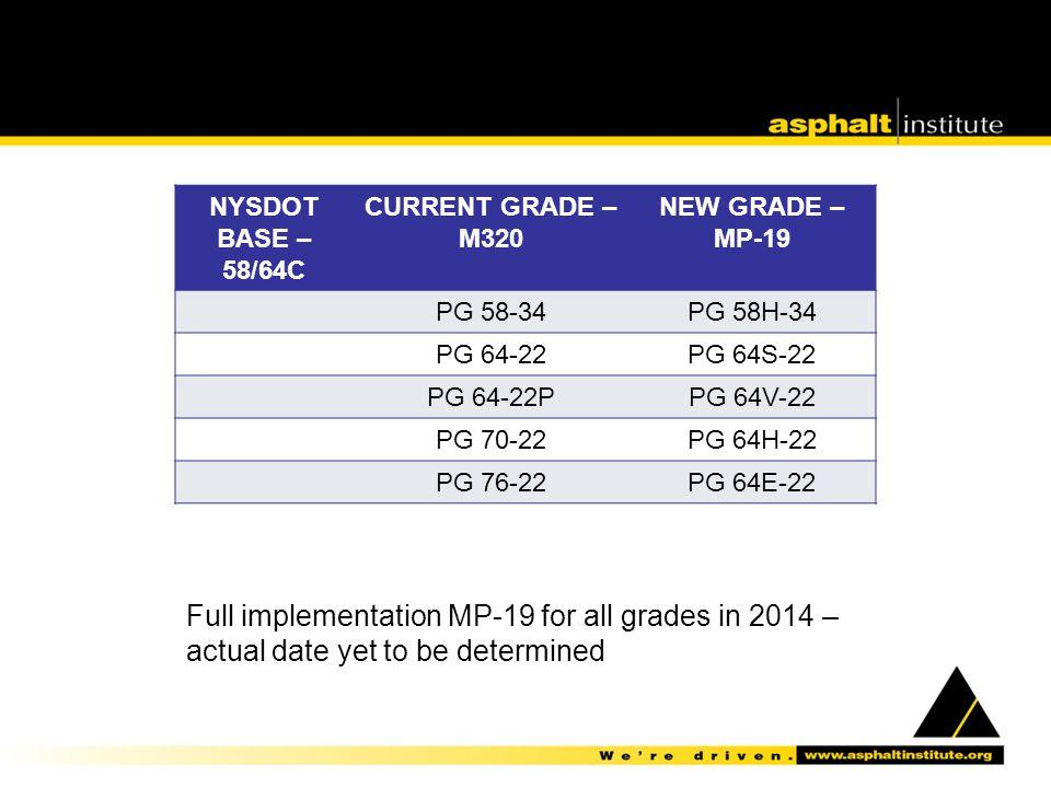 NYSDOT BASE – 58/64C CURRENT GRADE – M320 NEW GRADE – MP-19 PG 58-34PG 58H-34 PG 64-22PG 64S-22 PG 64-22PPG 64V-22 PG 70-22PG 64H-22 PG 76-22PG 64E-22