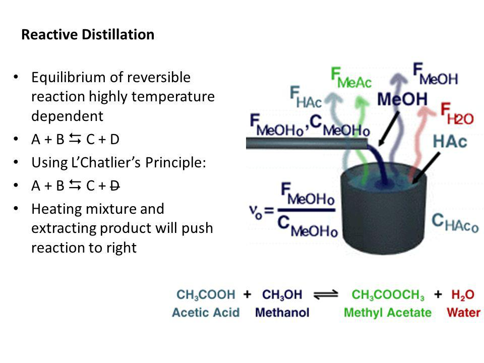 Vacuum Distillation Each stage considered for the sulfur process (DOE)  Low pressures (compared to the bunsen reactor) allows for high distillation Note materials consideration http://www.hydrogen.energy.gov/pdfs/review 05/pd27_pickard.pdf