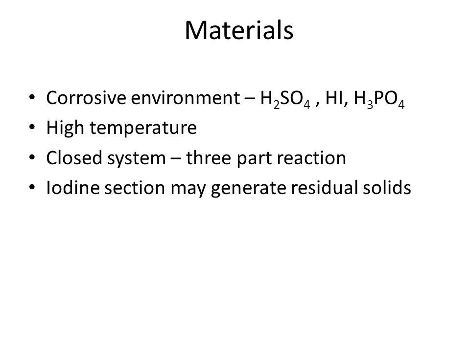 Materials Corrosive environment – H 2 SO 4, HI, H 3 PO 4 High temperature Closed system – three part reaction Iodine section may generate residual solids
