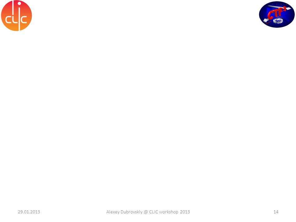 29.01.2013Alexey Dubrovskiy @ CLIC workshop 201314