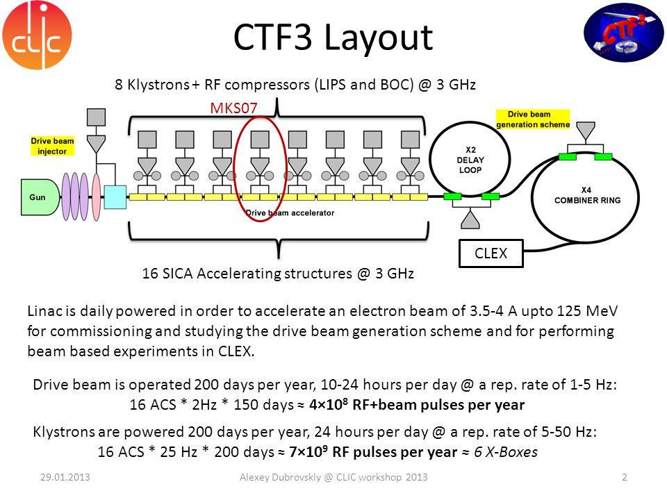 3 GHz SICA CTF3 Drive Beam Acc.