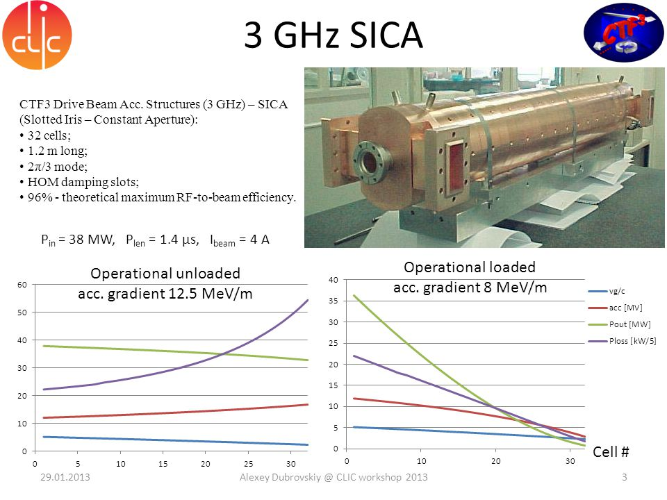 3 GHz SICA CTF3 Drive Beam Acc.