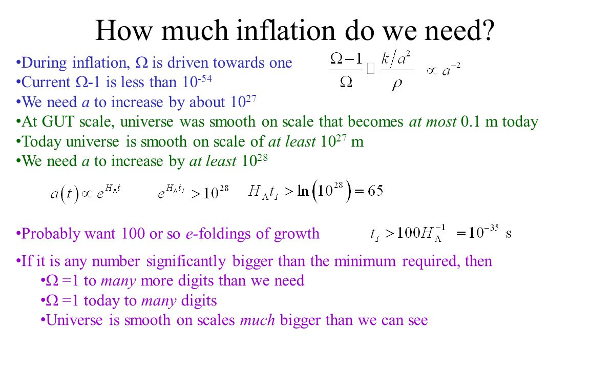 How much inflation do we need.