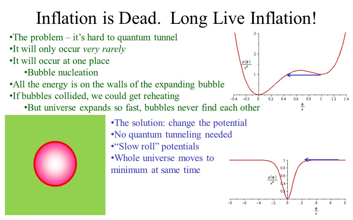 Inflation is Dead. Long Live Inflation! The problem – it's hard to quantum tunnel It will only occur very rarely It will occur at one place Bubble nuc