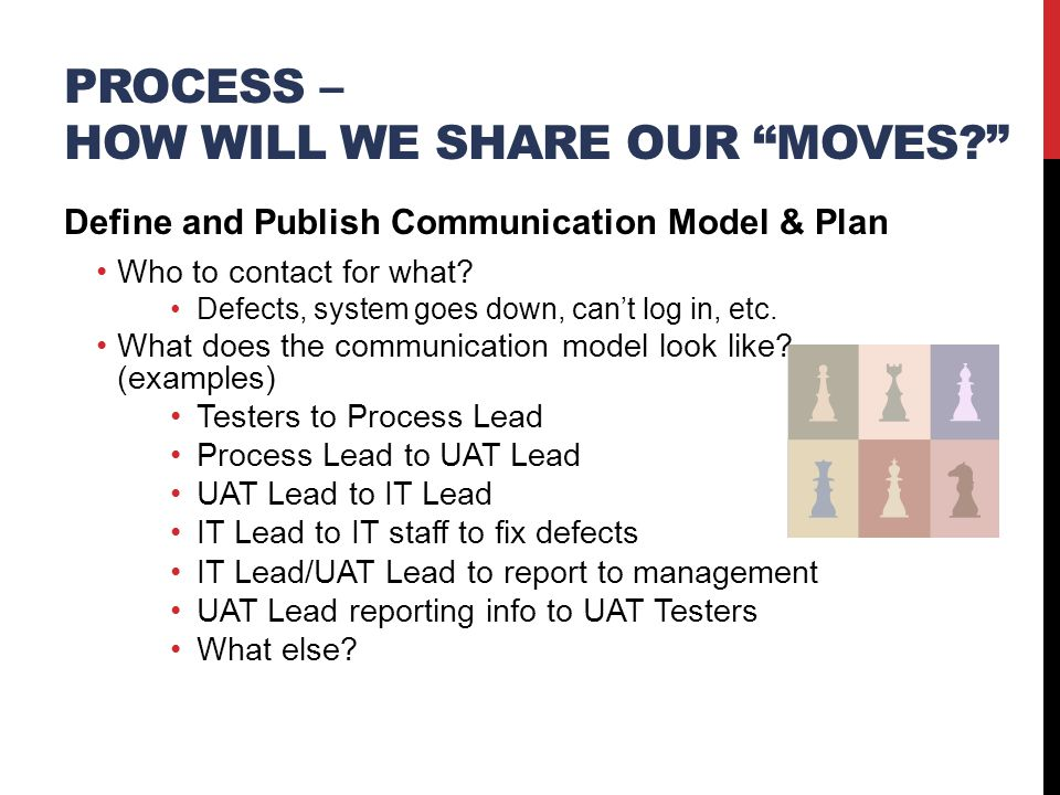 PROCESS – HOW WILL WE SHARE OUR MOVES? Define and Publish Communication Model & Plan Who to contact for what.