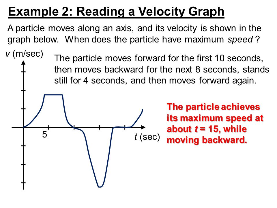 Definition: Acceleration Acceleration is the derivative of velocity with respect to time.