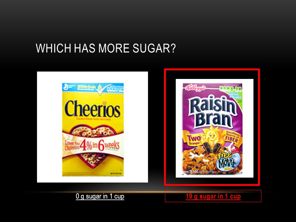 WHICH HAS MORE SUGAR 0 g sugar in 1 cup 19 g sugar in 1 cup