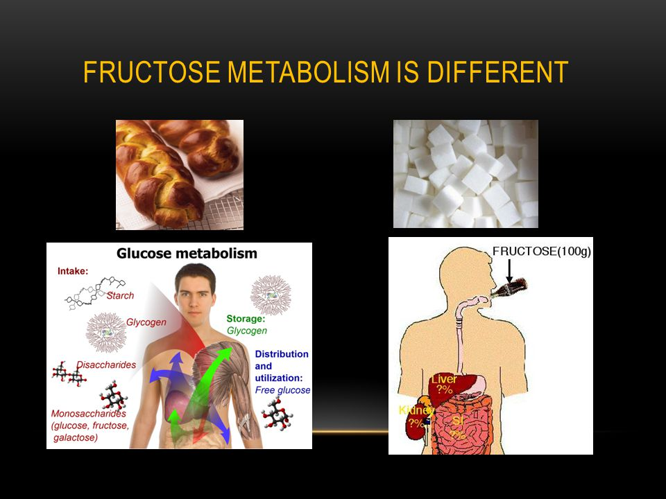 FRUCTOSE METABOLISM IS DIFFERENT