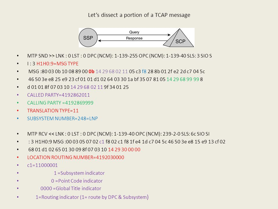 Let's dissect a portion of a TCAP message MTP SND >> LNK : 0 LST : 0 DPC (NCM): 1-139-255 OPC (NCM): 1-139-40 SLS: 3 SIO S I : 3 H1H0:9=MSG TYPE MSG :80 03 0b 10 08 89 00 0b 14 29 68 02 11 05 c3 f8 28 8b 01 2f e2 2d c7 04 5c 46 50 3e e8 25 e9 23 cf 01 01 d1 02 64 03 30 1a bf 35 07 81 05 14 29 68 99 99 8 d 01 01 8f 07 03 10 14 29 68 02 11 9f 34 01 25 CALLED PARTY=4192862011 CALLING PARTY =4192869999 TRANSLATION TYPE=11 SUBSYSTEM NUMBER=248=LNP MTP RCV << LNK : 0 LST : 0 DPC (NCM): 1-139-40 OPC (NCM): 239-2-0 SLS: 6c SIO SI : 3 H1H0:9 MSG :00 03 05 07 02 c1 f8 02 c1 f8 1f e4 1d c7 04 5c 46 50 3e e8 15 e9 13 cf 02 68 01 d1 02 65 01 30 09 8f 07 03 10 14 29 30 00 00 LOCATION ROUTING NUMBER=4192030000 c1=11000001 1 =Subsystem indicator 0 =Point Code indicator 0000 =Global Title indicator 1=Routing indicator (1= route by DPC & Subsystem )