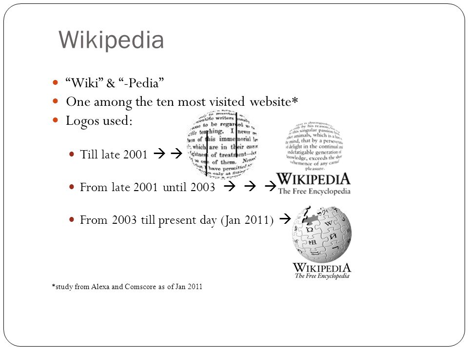 Wiki & -Pedia One among the ten most visited website* Logos used: Till late 2001   From late 2001 until 2003    From 2003 till present day (Jan 2011)  *study from Alexa and Comscore as of Jan 2011 Wikipedia