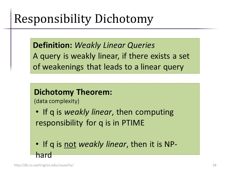 Responsibility Dichotomy Dichotomy Theorem: (data complexity) If q is weakly linear, then computing responsibility for q is in PTIME If q is not weakly linear, then it is NP- hard Definition: Weakly Linear Queries A query is weakly linear, if there exists a set of weakenings that leads to a linear query http://db.cs.washington.edu/causality/18