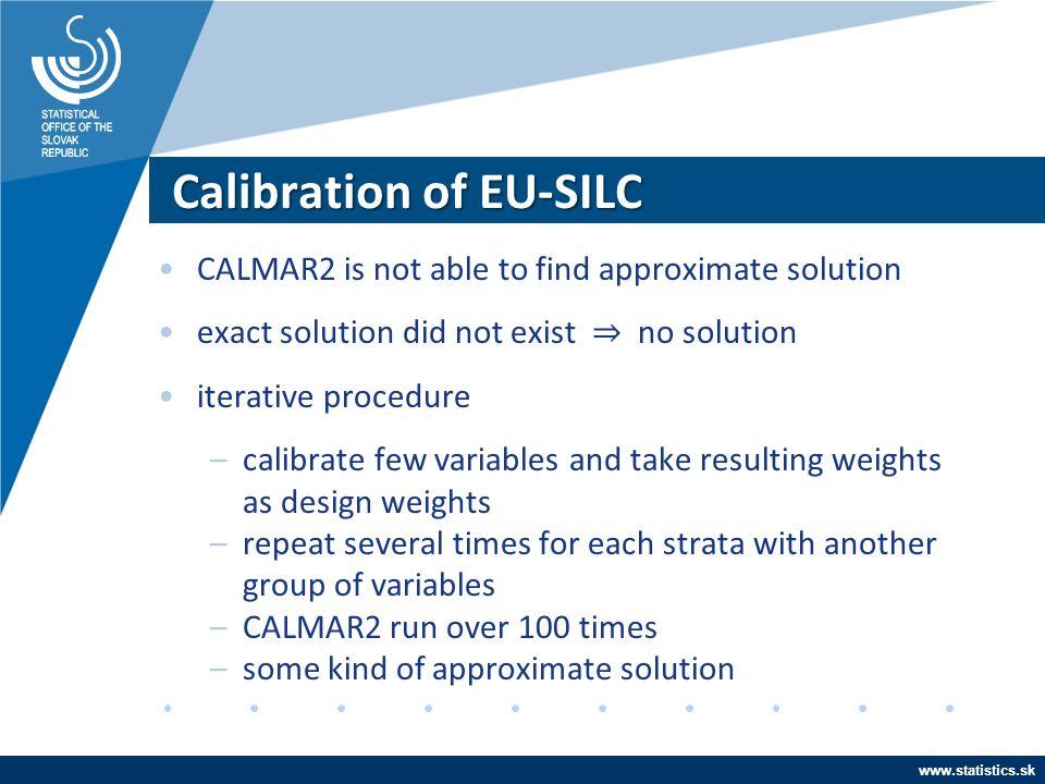 www.statistics.sk Calibration of EU-SILC